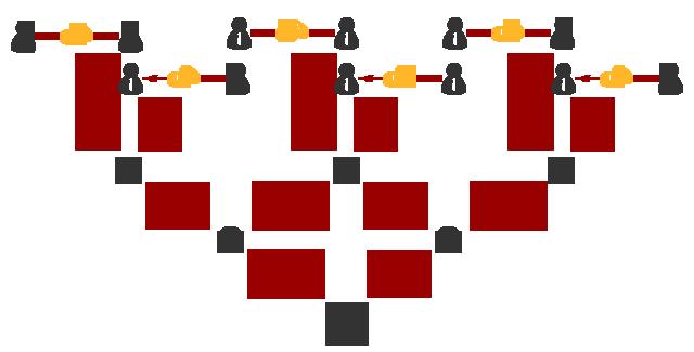 בניית בלוק עסקאות ברשת ביטקוין